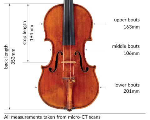 路德丽 Carlo Bergonzi 1735 'Baron Knoop' 小提琴:明显的继承人